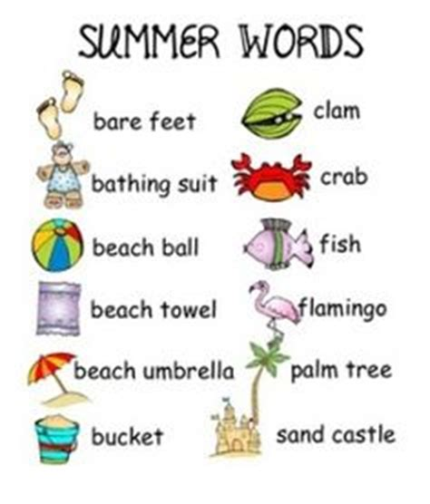 How to begin a new paragraph Useful linking words and