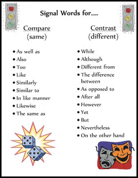 Using Transitional Words in an Argumentative Essay